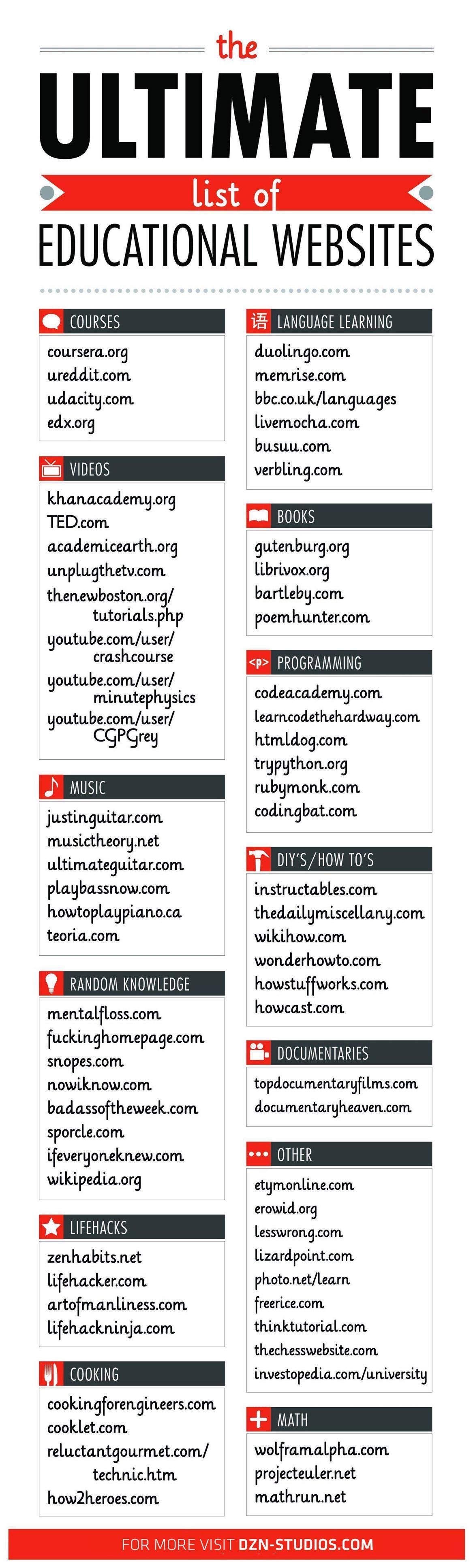 dzn best websites for education